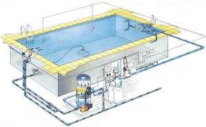 Оборудование бассейнов - скоро лето, пора приобретать!