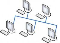 Рисование топологии сети