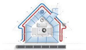 Нормативы отопления и вентиляции