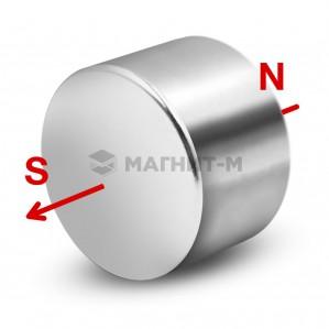 Магнит из неодима 50х30 и иные виды: правила по использованию