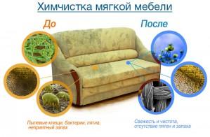 Где заказать быстрое и качественное проведение такой операции, как химчистка мягкой мебели