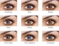 Причины по которым можно сменить очки на контактные линзы